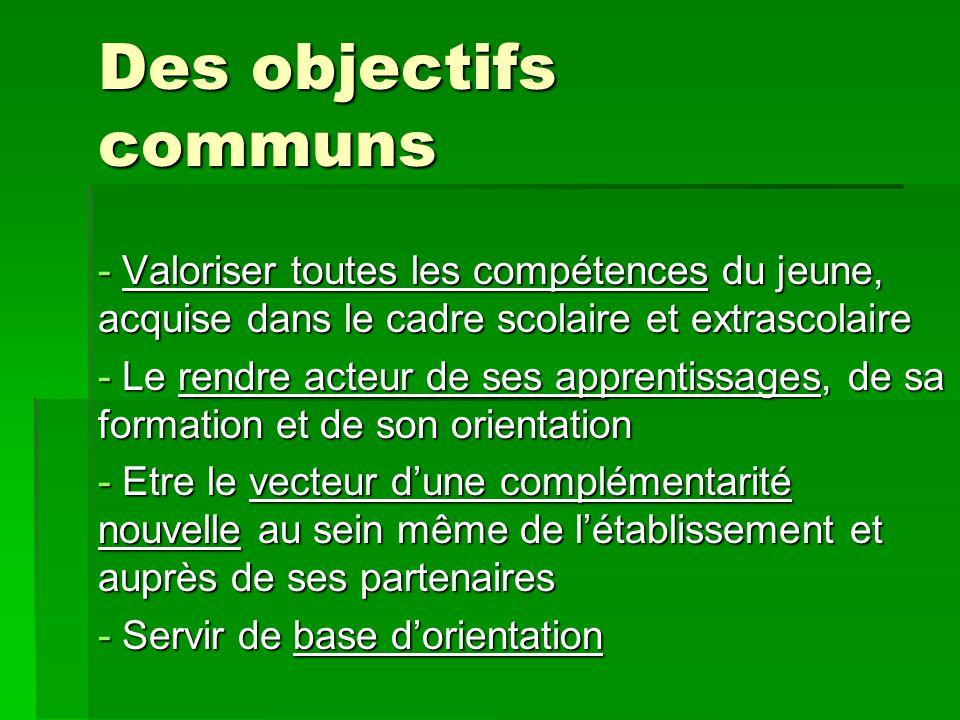 Des objectifs communs Valoriser toutes les compétences du jeune, acquise dans le cadre scolaire et extrascolaire.