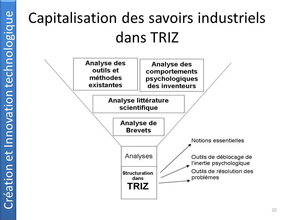 Capitalisation des savoirs industriels dans TRIZ