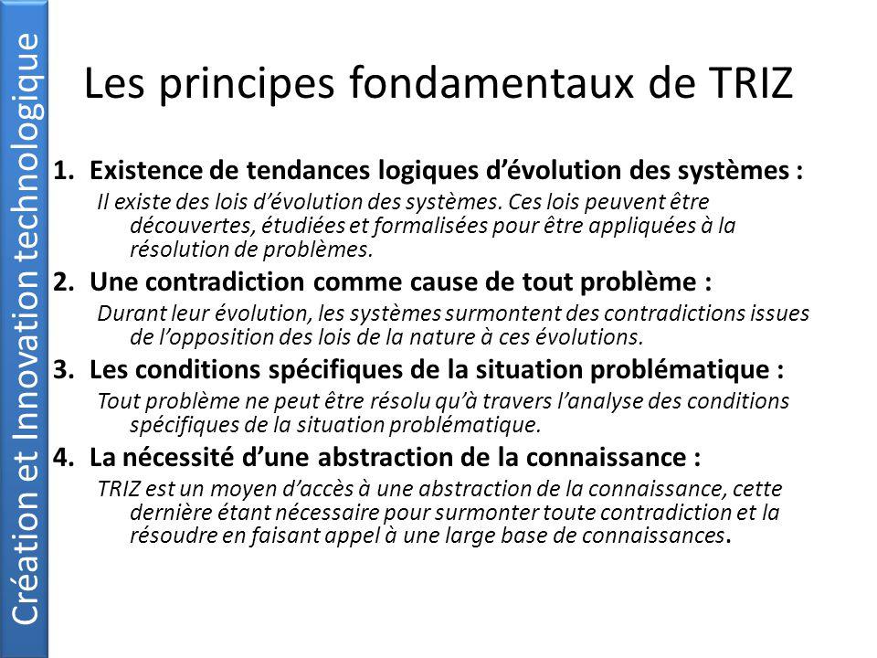 Les principes fondamentaux de TRIZ