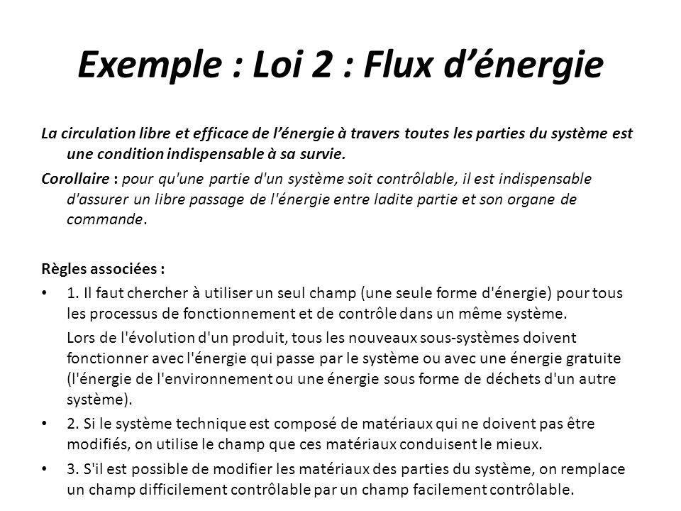 Exemple : Loi 2 : Flux d'énergie