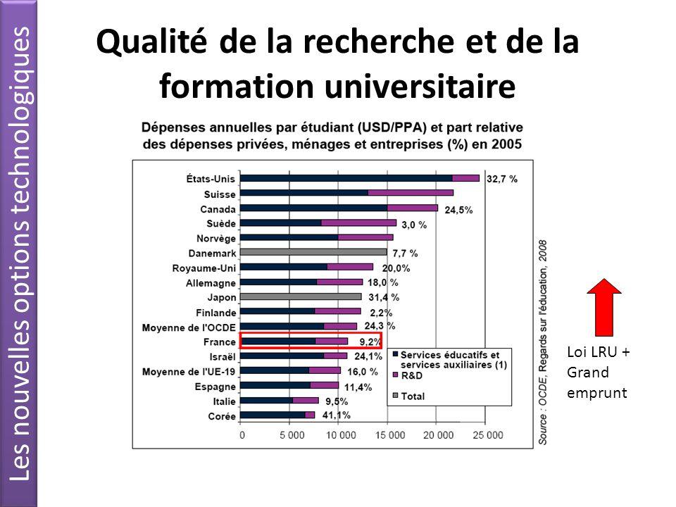 Qualité de la recherche et de la formation universitaire