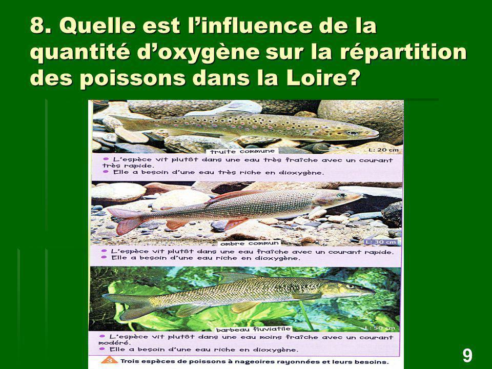 8. Quelle est l'influence de la quantité d'oxygène sur la répartition des poissons dans la Loire