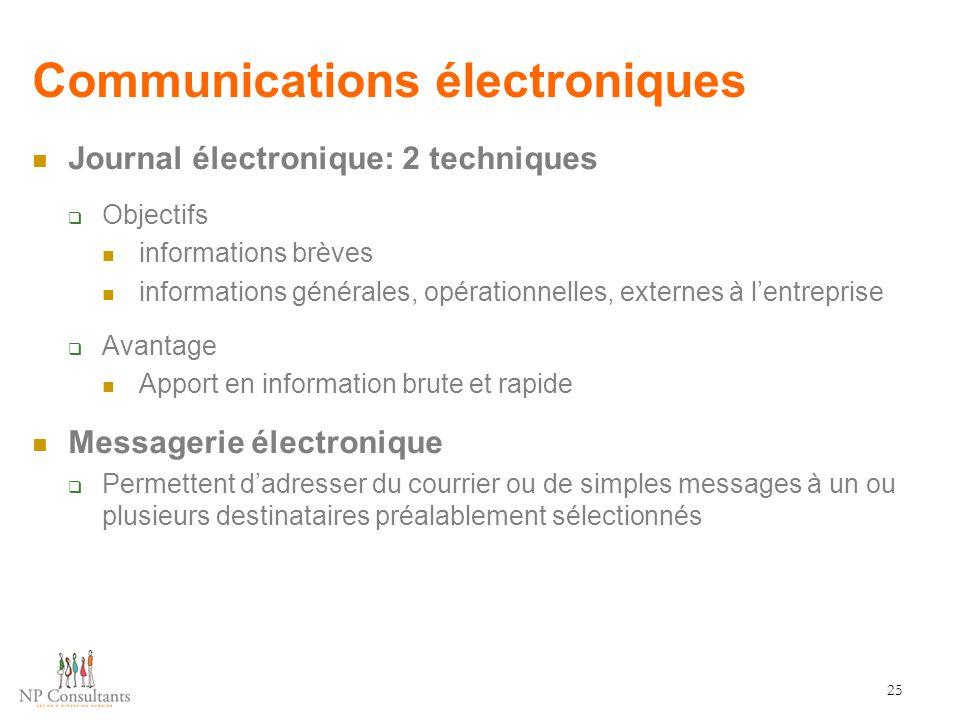 Communications électroniques