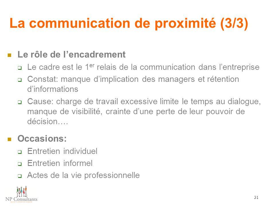 La communication de proximité (3/3)