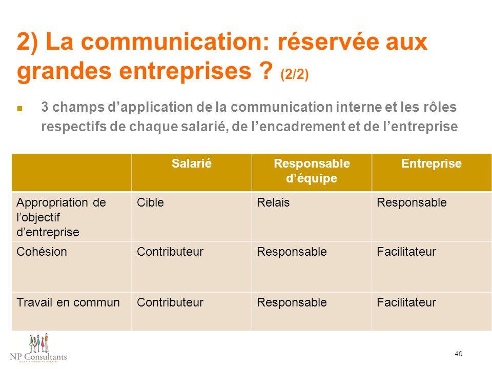 2) La communication: réservée aux grandes entreprises (2/2)