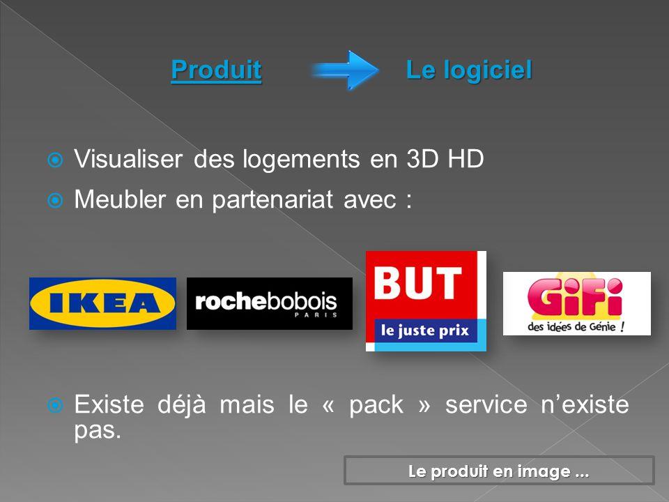 Visualiser des logements en 3D HD Meubler en partenariat avec :