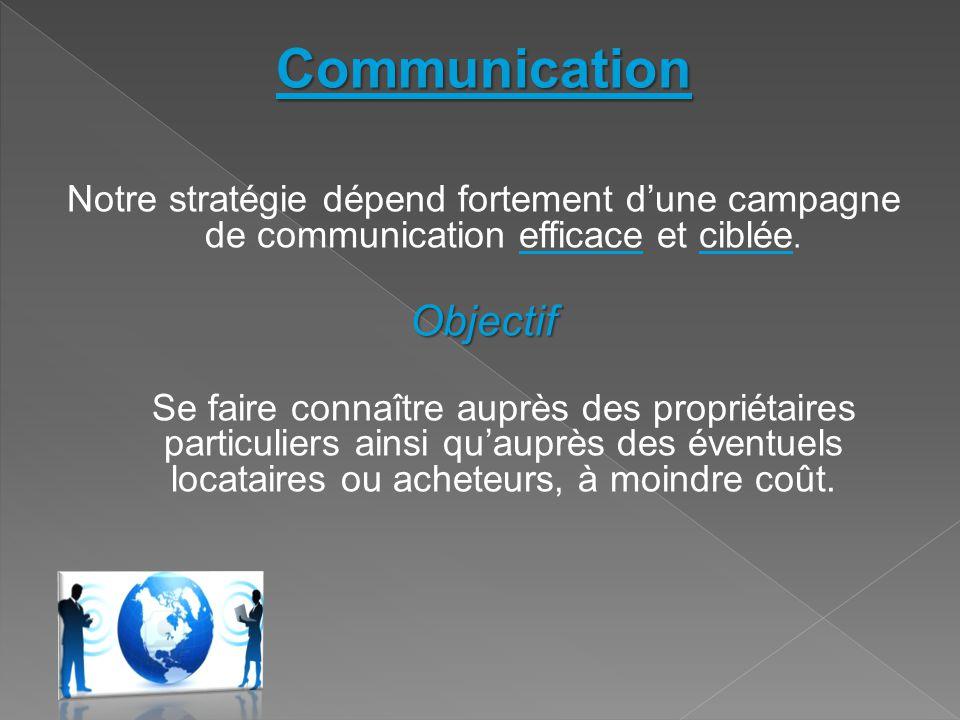 Communication Objectif