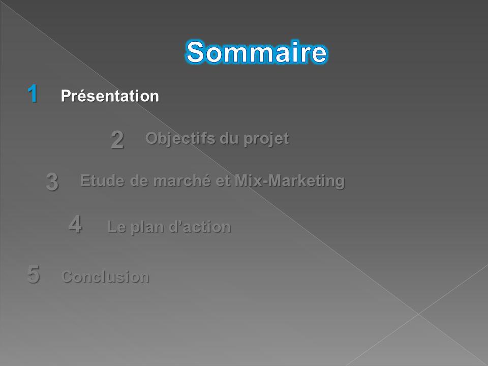 Sommaire 1 2 3 4 5 Présentation Objectifs du projet