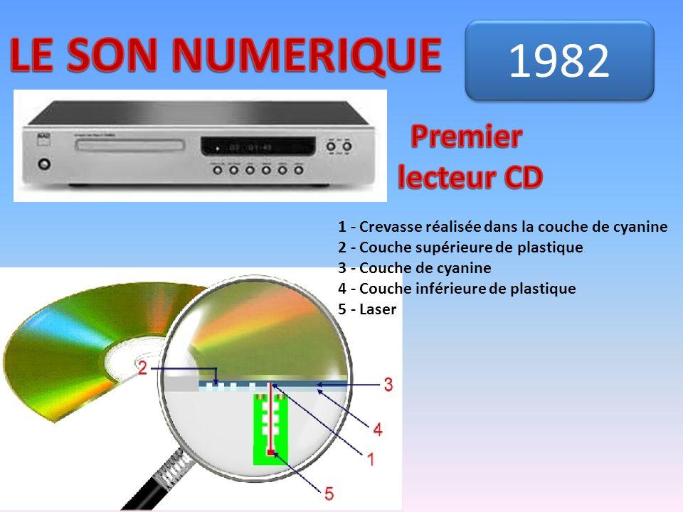 LE SON NUMERIQUE 1982 Premier lecteur CD