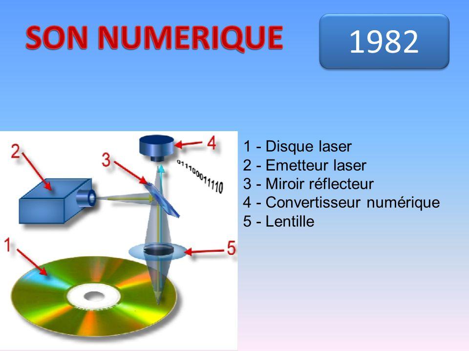 SON NUMERIQUE 1982 1 - Disque laser 2 - Emetteur laser