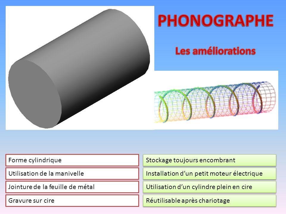 PHONOGRAPHE Les améliorations Forme cylindrique