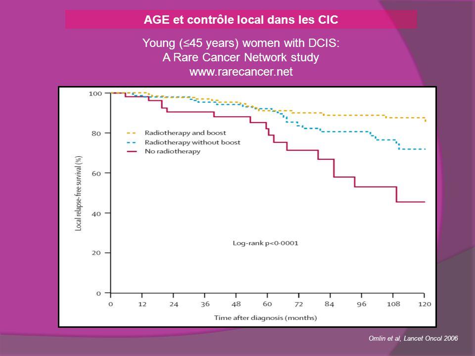 AGE et contrôle local dans les CIC