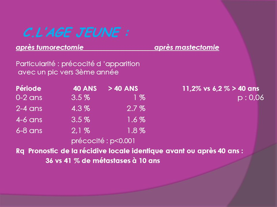 L'AGE JEUNE : 0-2 ans 3.5 % 1 % p : 0,06 2-4 ans 4.3 % 2.7 %
