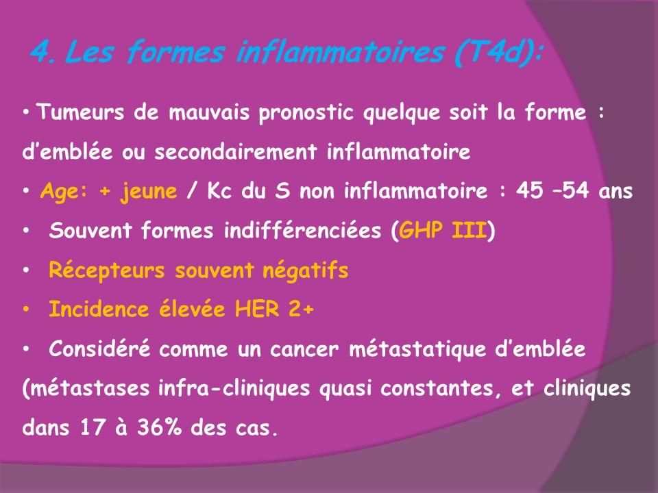 Les formes inflammatoires (T4d):