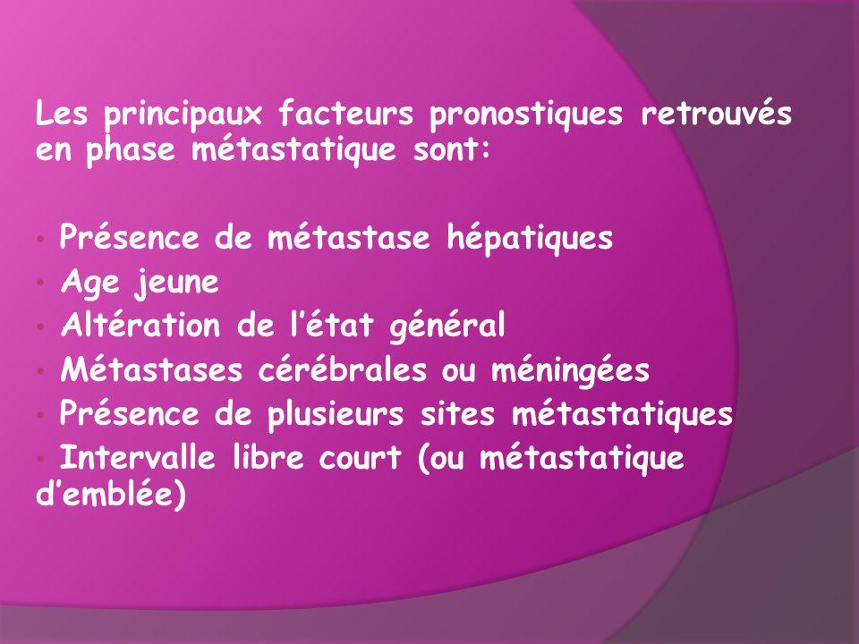 Les principaux facteurs pronostiques retrouvés en phase métastatique sont: