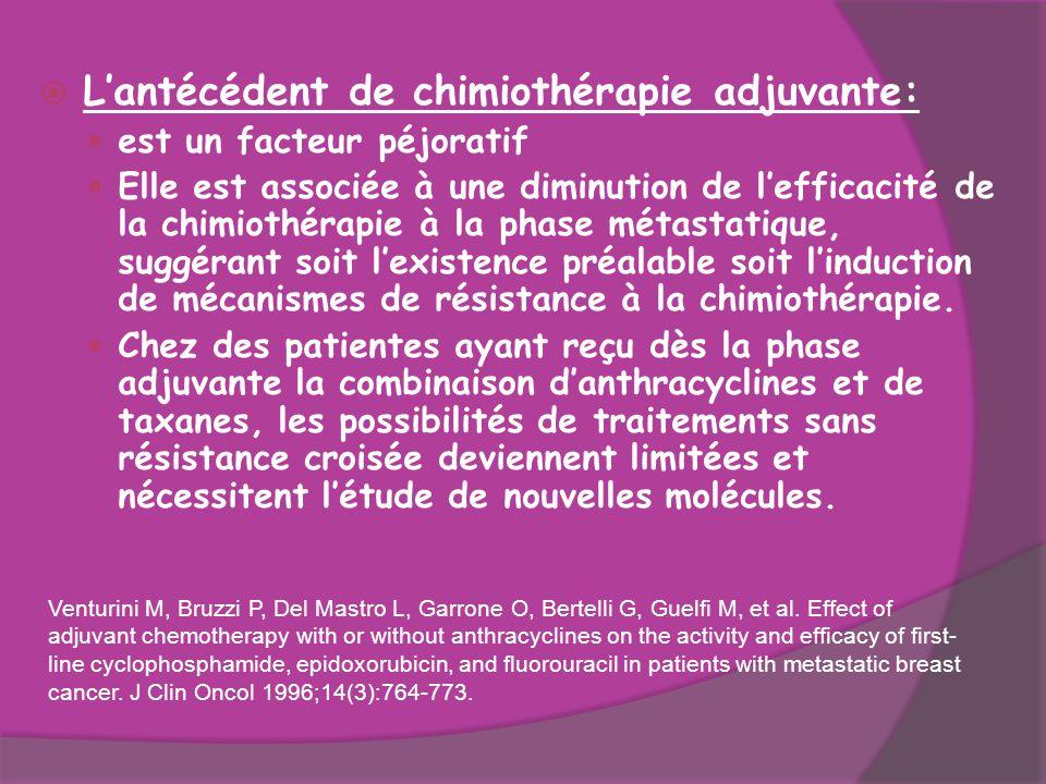 L'antécédent de chimiothérapie adjuvante: