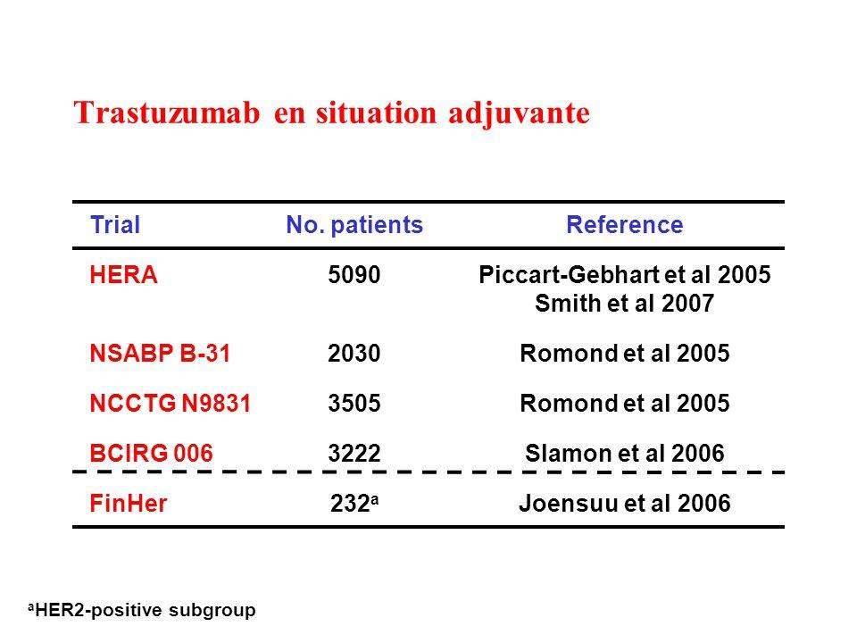 Trastuzumab en situation adjuvante