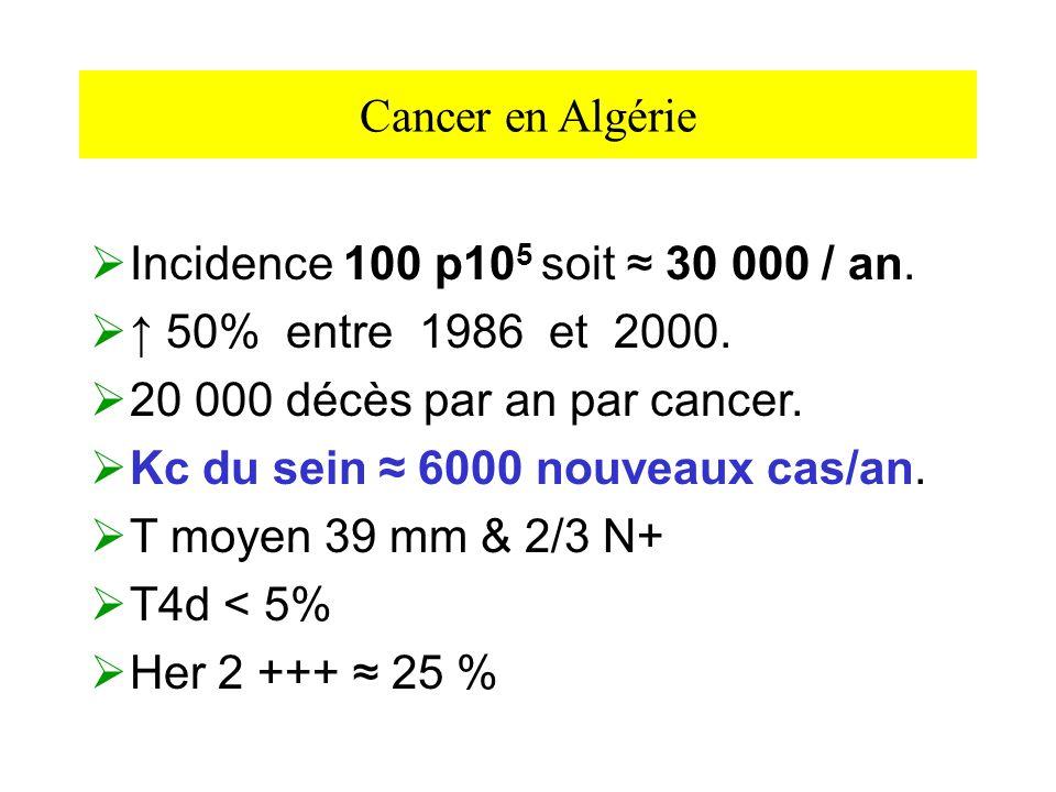 Kc du sein ≈ 6000 nouveaux cas/an. T moyen 39 mm & 2/3 N+ T4d < 5%