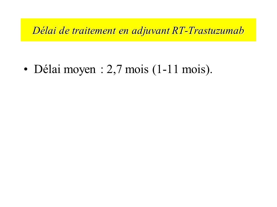 Délai de traitement en adjuvant RT-Trastuzumab