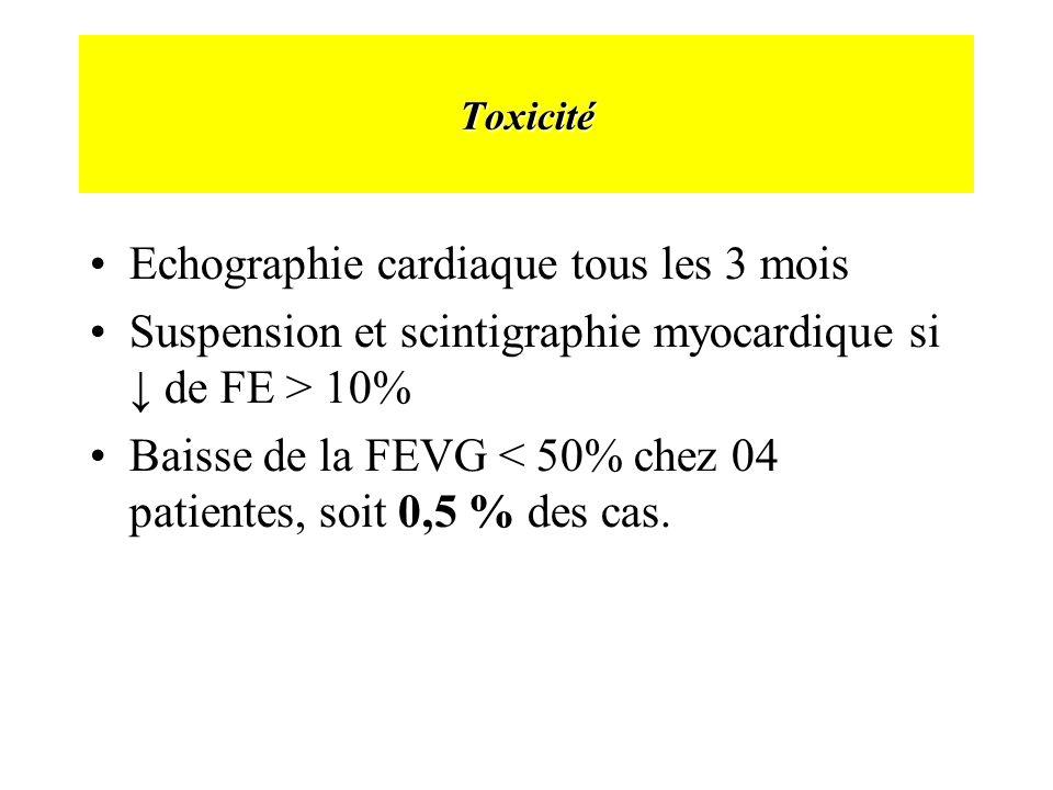 Echographie cardiaque tous les 3 mois