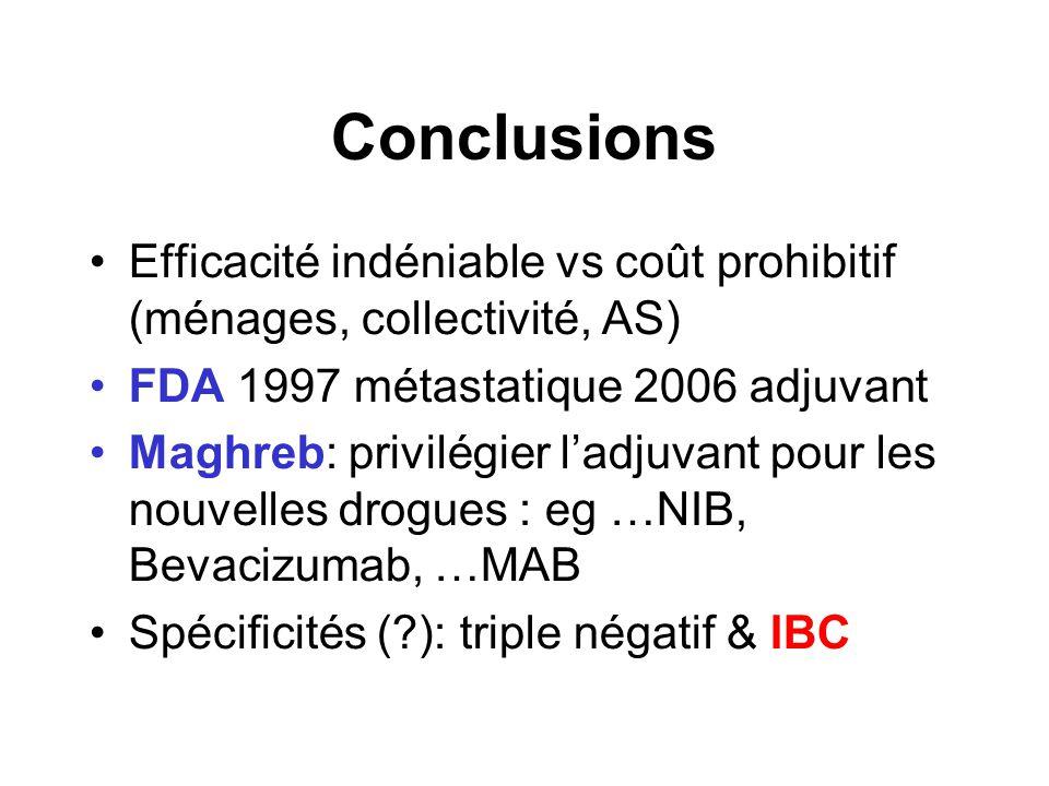 Conclusions Efficacité indéniable vs coût prohibitif (ménages, collectivité, AS) FDA 1997 métastatique 2006 adjuvant.