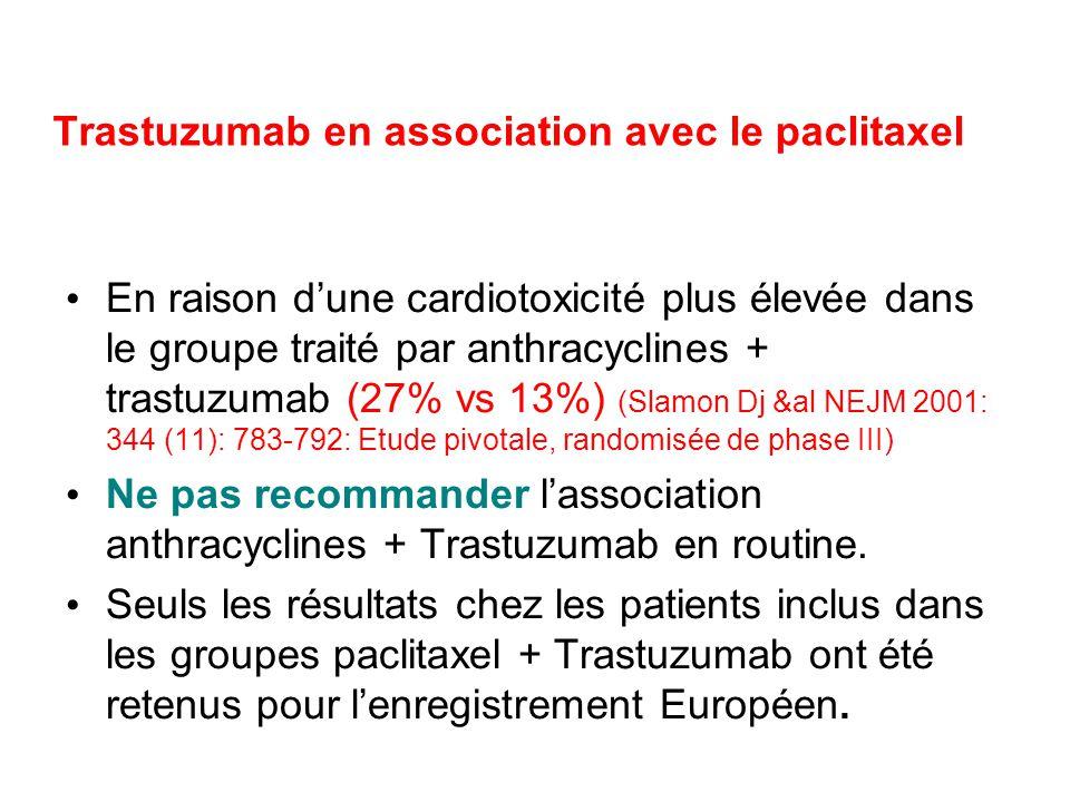 Trastuzumab en association avec le paclitaxel