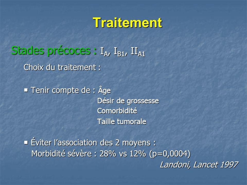 Traitement Stades précoces : IA, IB1, IIA1 Choix du traitement :
