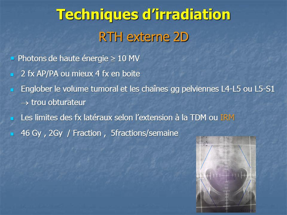 Techniques d'irradiation RTH externe 2D