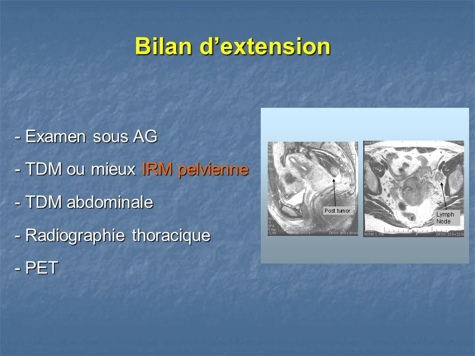 Bilan d'extension - Examen sous AG - TDM ou mieux IRM pelvienne