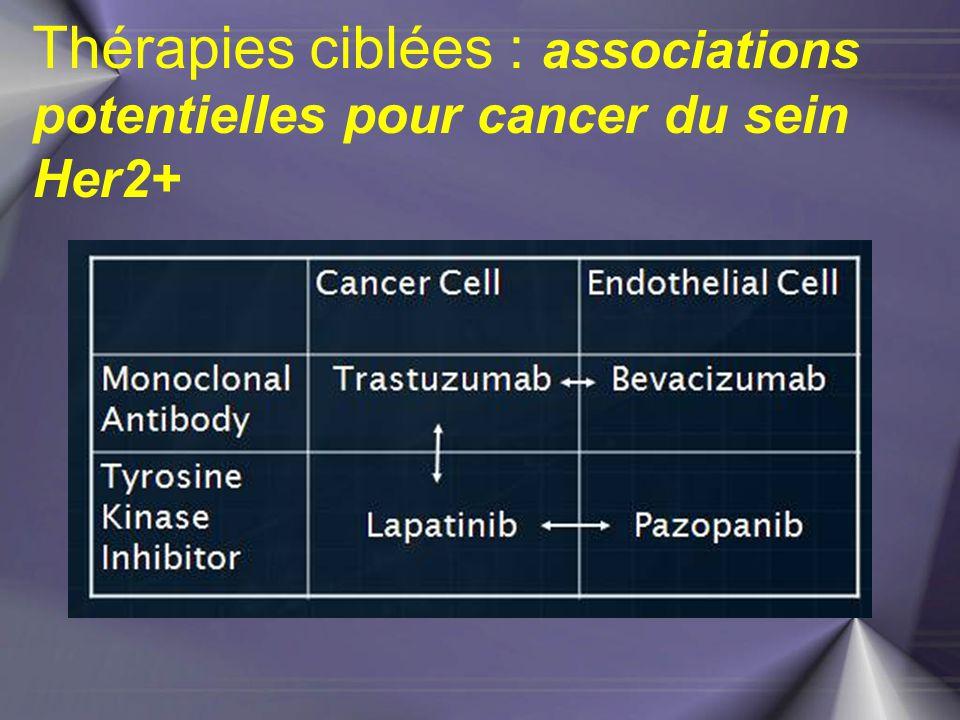 Thérapies ciblées : associations potentielles pour cancer du sein Her2+