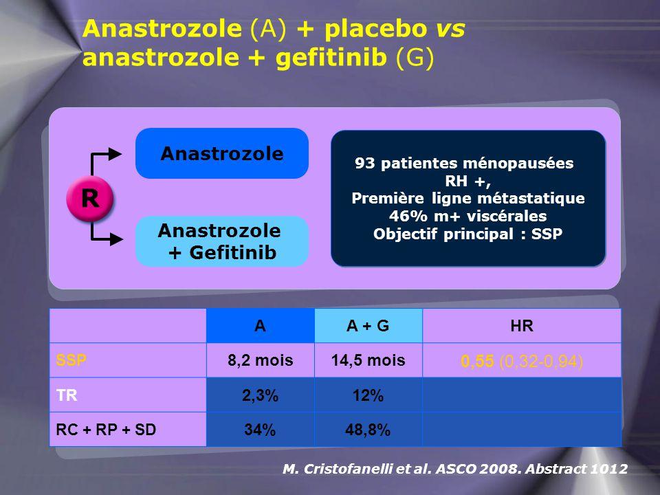 R Anastrozole (A) + placebo vs anastrozole + gefitinib (G) Anastrozole