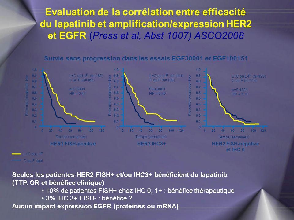 Survie sans progression dans les essais EGF30001 et EGF100151