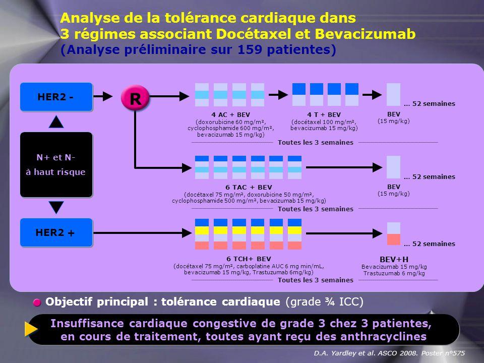 4 T + BEV (docétaxel 100 mg/m², bevacizumab 15 mg/kg)