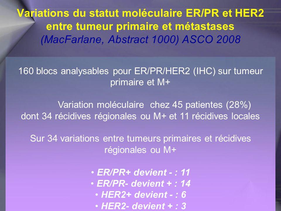 Variations du statut moléculaire ER/PR et HER2 entre tumeur primaire et métastases (MacFarlane, Abstract 1000) ASCO 2008