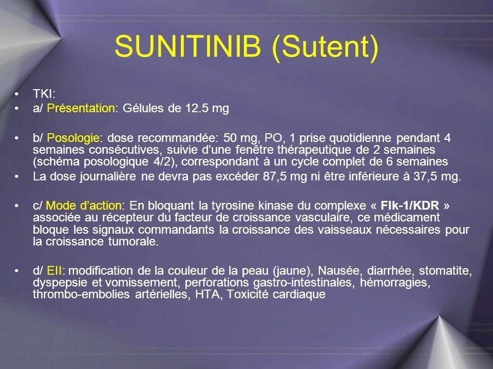 SUNITINIB (Sutent) TKI: a/ Présentation: Gélules de 12.5 mg