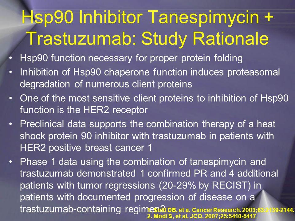 Hsp90 Inhibitor Tanespimycin + Trastuzumab: Study Rationale