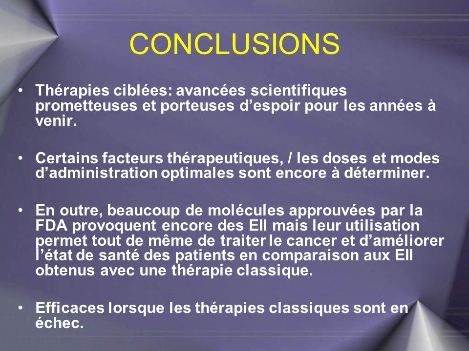 CONCLUSIONS Thérapies ciblées: avancées scientifiques prometteuses et porteuses d'espoir pour les années à venir.
