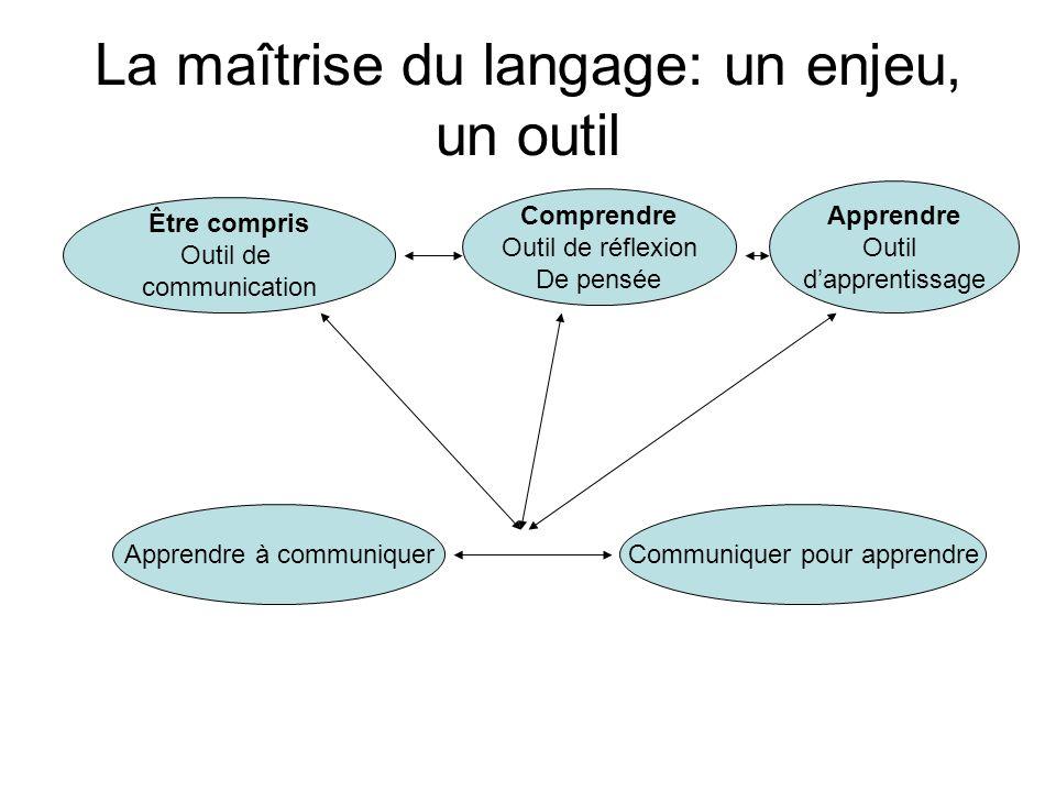 La maîtrise du langage: un enjeu, un outil