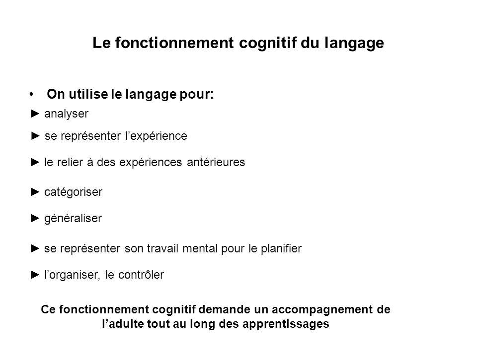 Le fonctionnement cognitif du langage