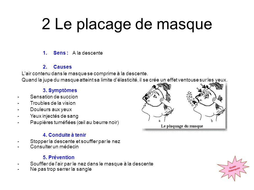 2 Le placage de masque Sens : Causes A la descente