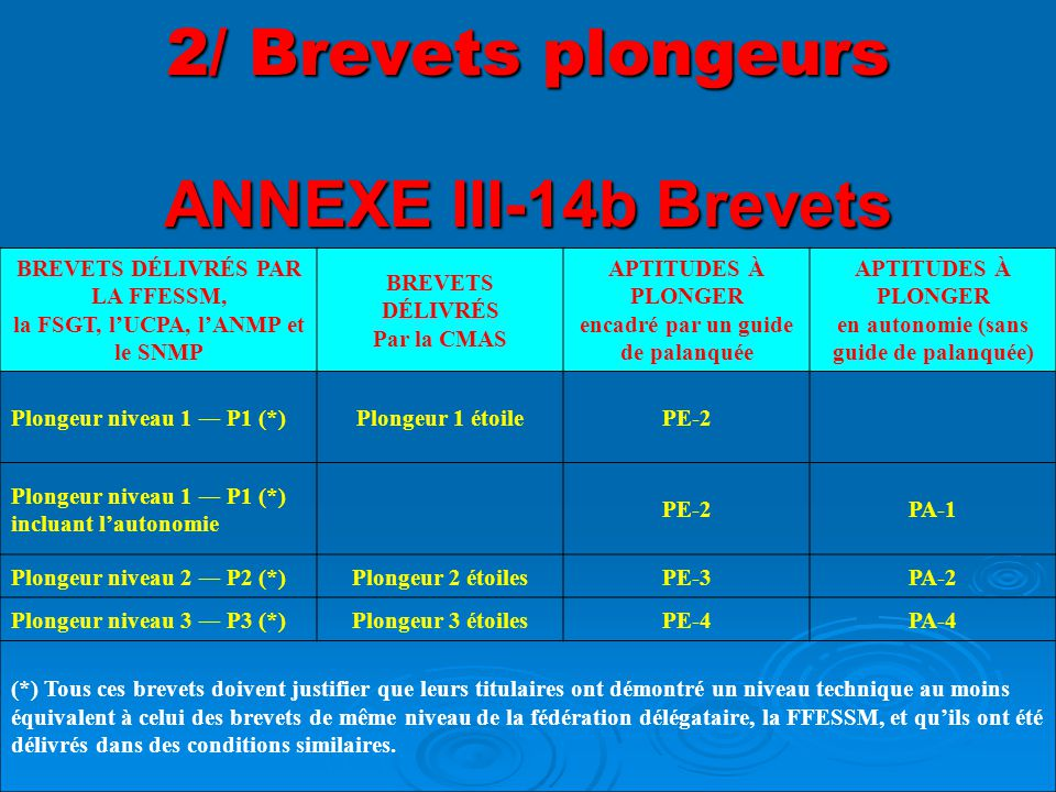 2/ Brevets plongeurs ANNEXE III-14b Brevets