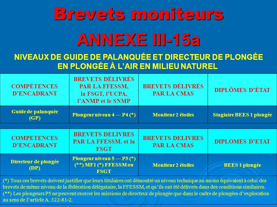 Brevets moniteurs ANNEXE III-15a