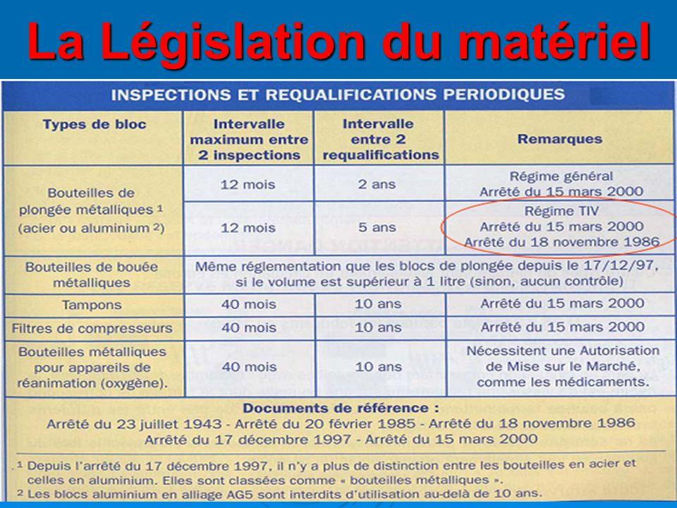 La Législation du matériel