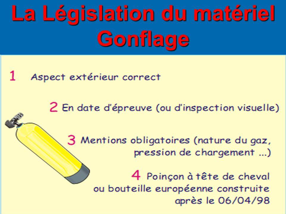 La Législation du matériel Gonflage