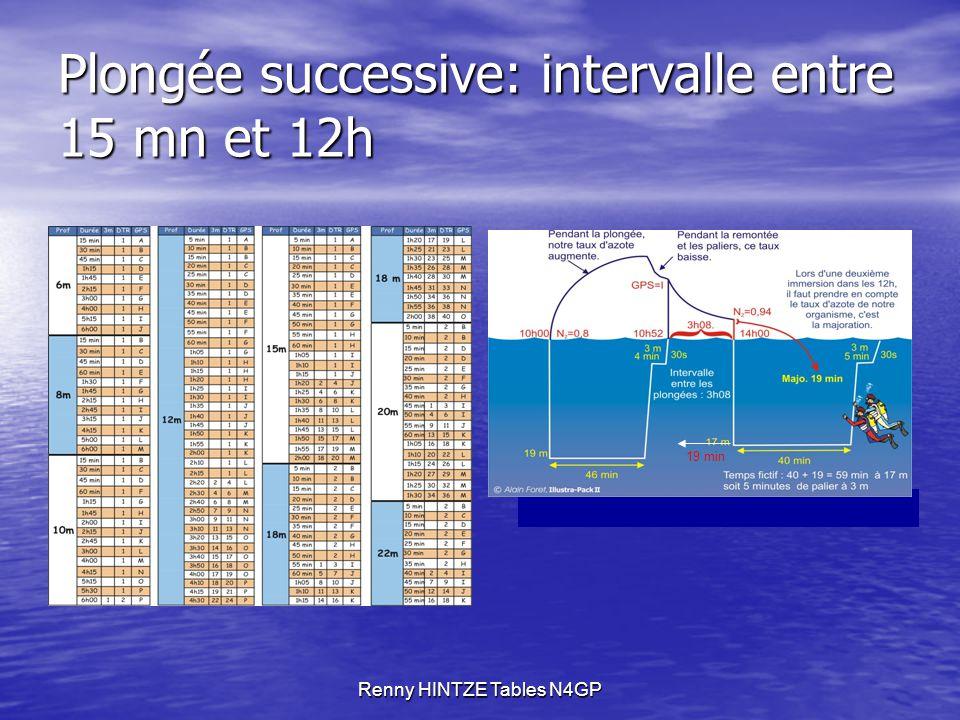 Plongée successive: intervalle entre 15 mn et 12h