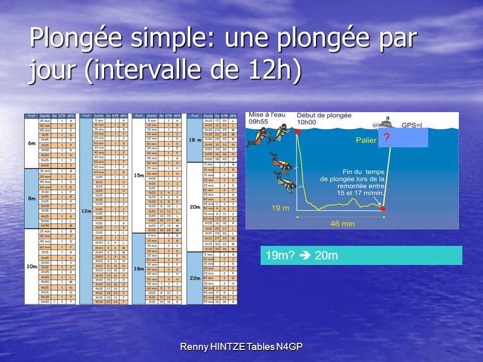 Plongée simple: une plongée par jour (intervalle de 12h)