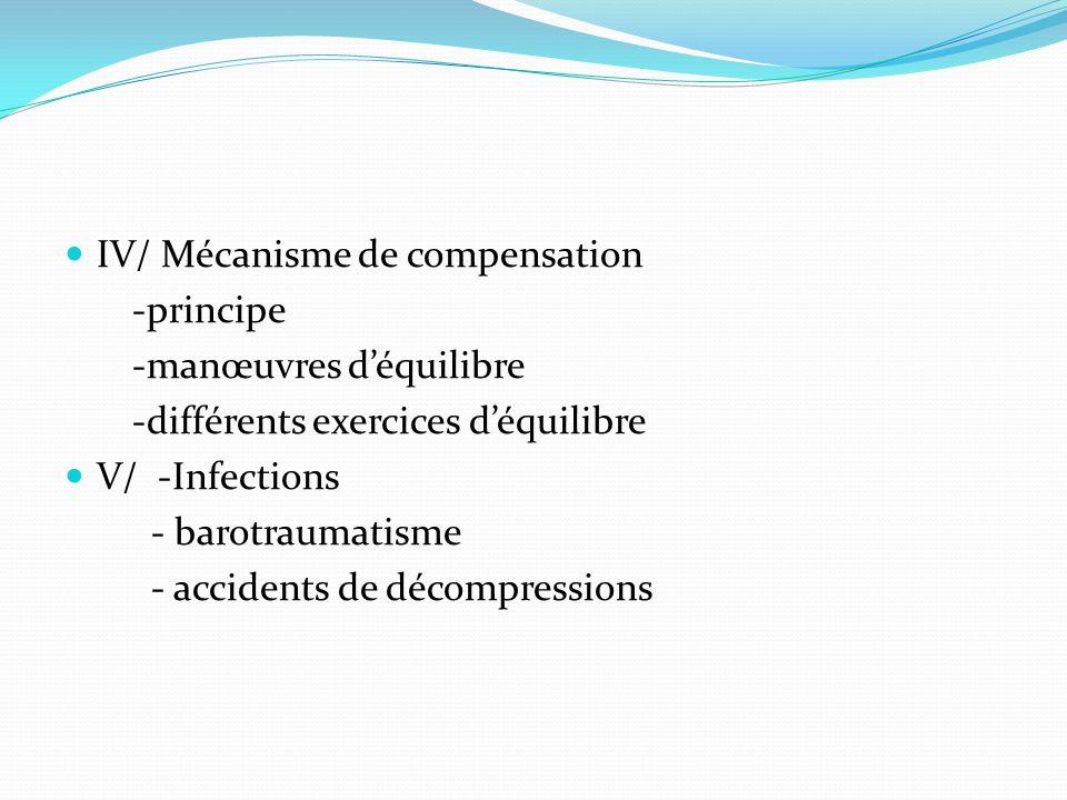 IV/ Mécanisme de compensation