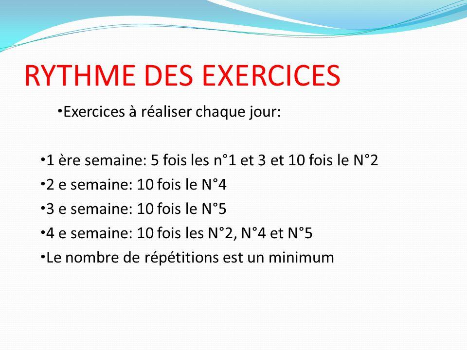 RYTHME DES EXERCICES •Exercices à réaliser chaque jour: