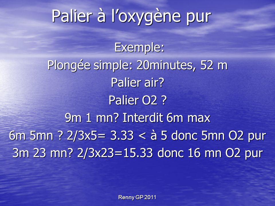 Palier à l'oxygène pur Exemple: Plongée simple: 20minutes, 52 m