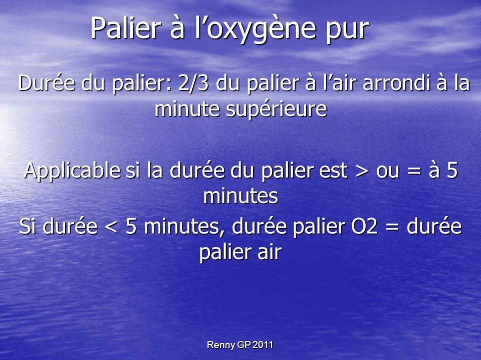 Palier à l'oxygène pur Durée du palier: 2/3 du palier à l'air arrondi à la minute supérieure.